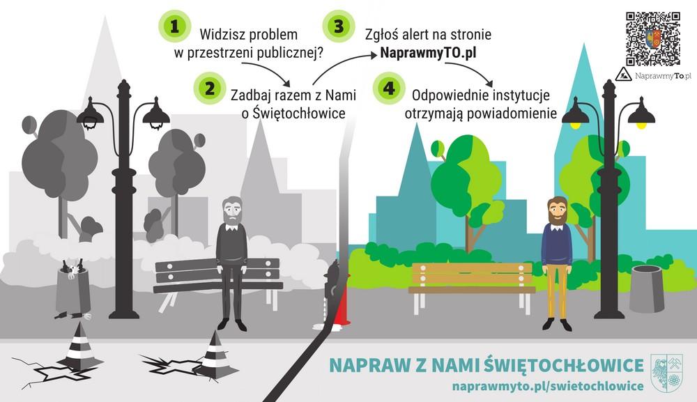 W Świętochłowicach rusza serwis NaprawmyTo do zgłaszania problemów w mieście