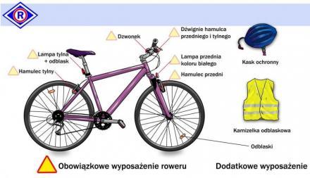 Bezpiecznie jednośladem - porady dla rowerzystów