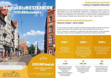 Reorganizacja Centrum i zmiany na deptaku przy ul. Katowiciej